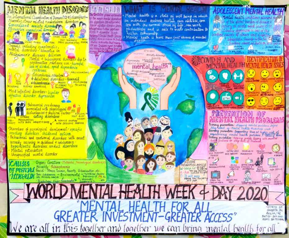 Celebration of  World Mental Health Week by Department of Psychiatry, AIIMS, Bathinda